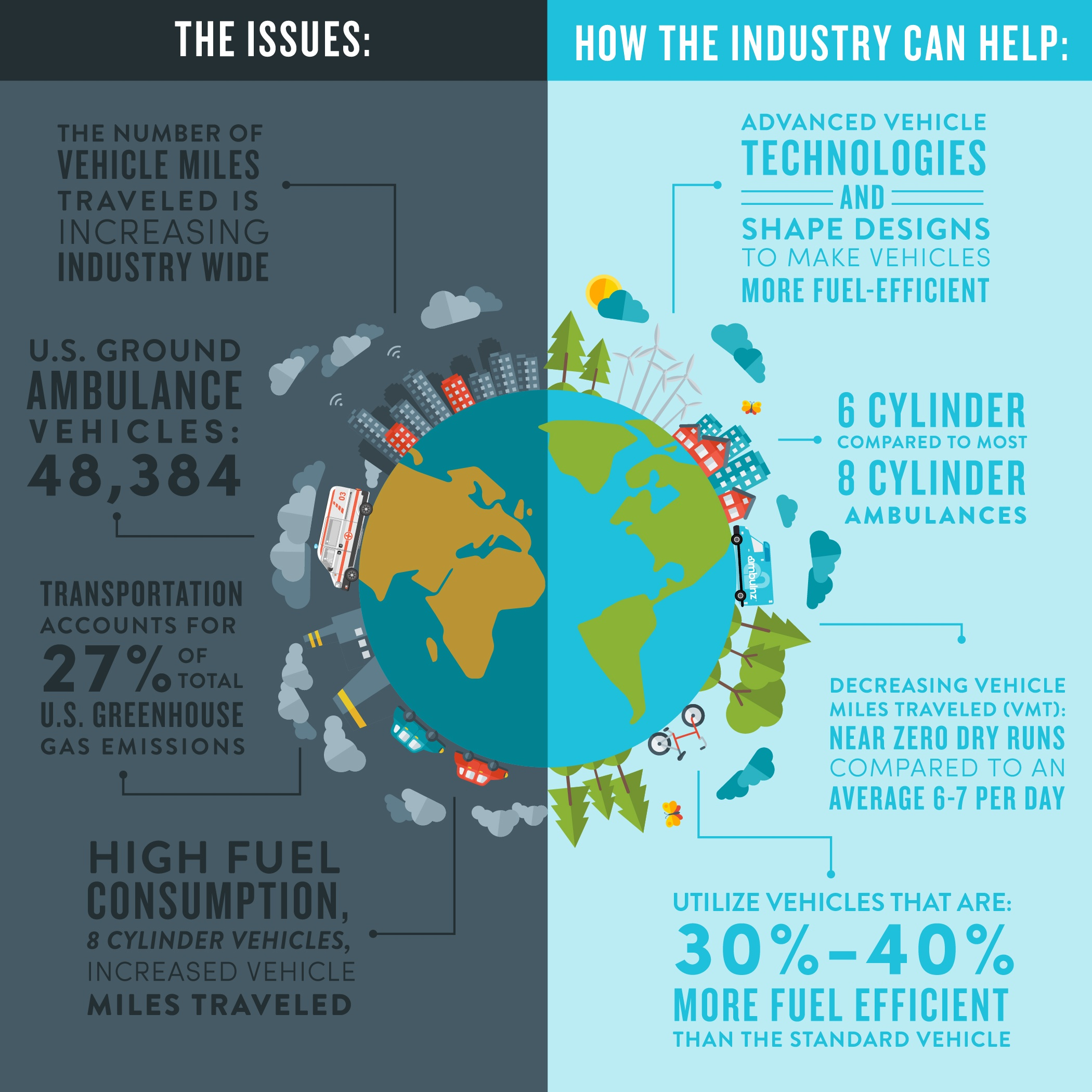 Ambulnz-Earth-Day-Infographic_v2-01.jpg